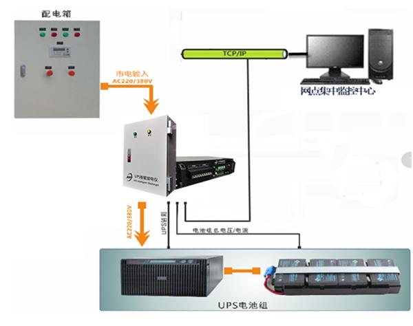纵横通UPS智能放电仪