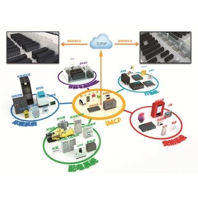IMCP机房监控平台软件