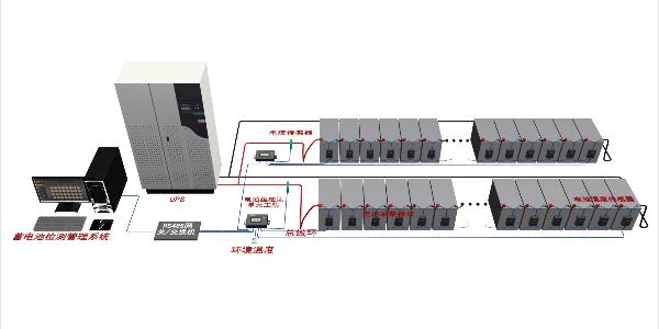 UPS蓄电池远程监测