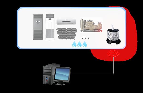 光电点式泄漏检测控制器产品功能