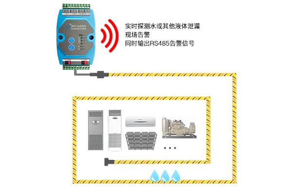 区域式泄漏探测器产品功能
