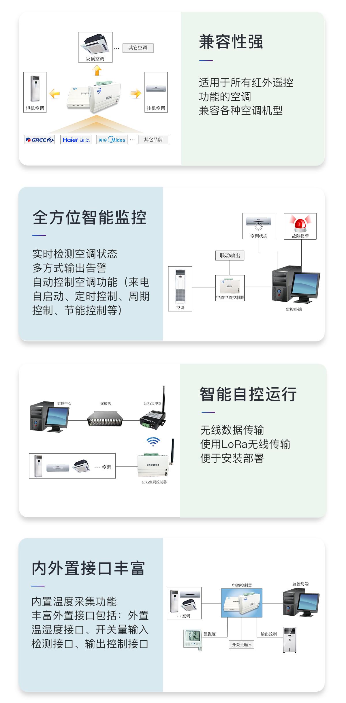 无线空调控制器产品特色