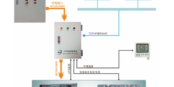 银行网点实现无人值守远程充放电维护,选择UPS智能放电仪